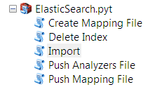 ElasticSearch Toolbox for ArcGIS